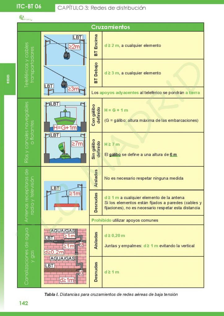 https://www.plcmadrid.es/wp-content/uploads/2017/04/Binder1-page-099-724x1024.jpg