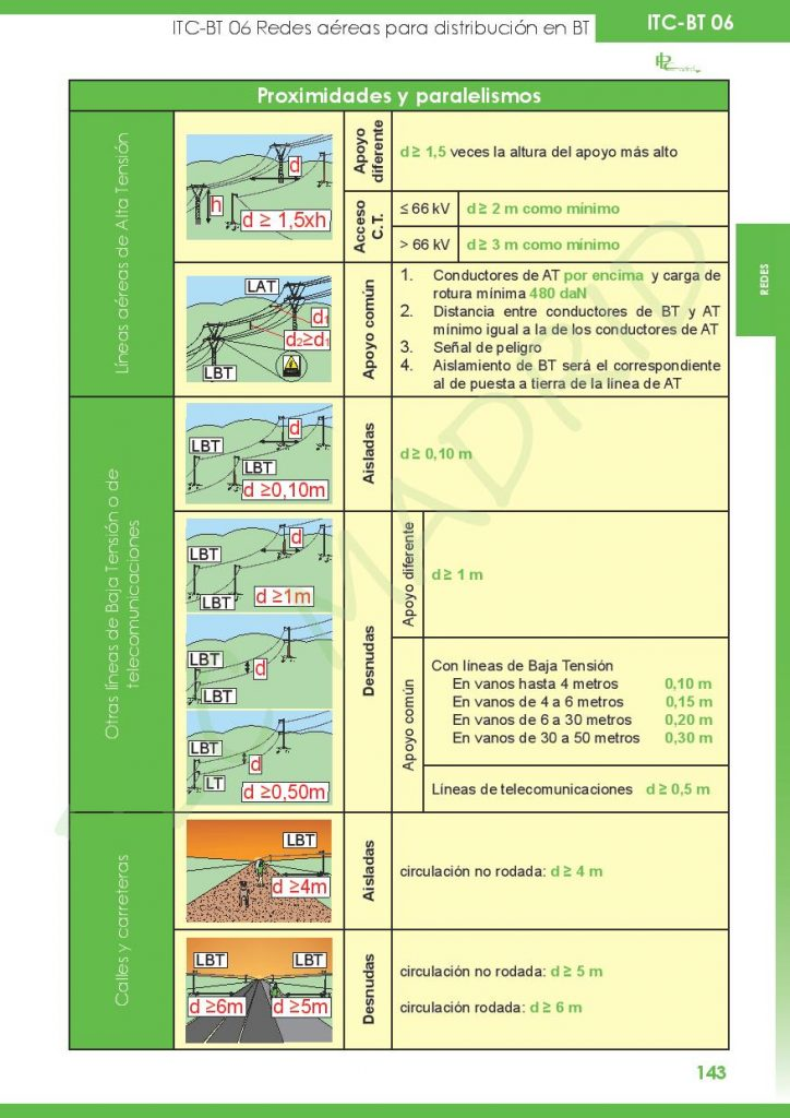 https://www.plcmadrid.es/wp-content/uploads/2017/04/Binder1-page-100-724x1024.jpg