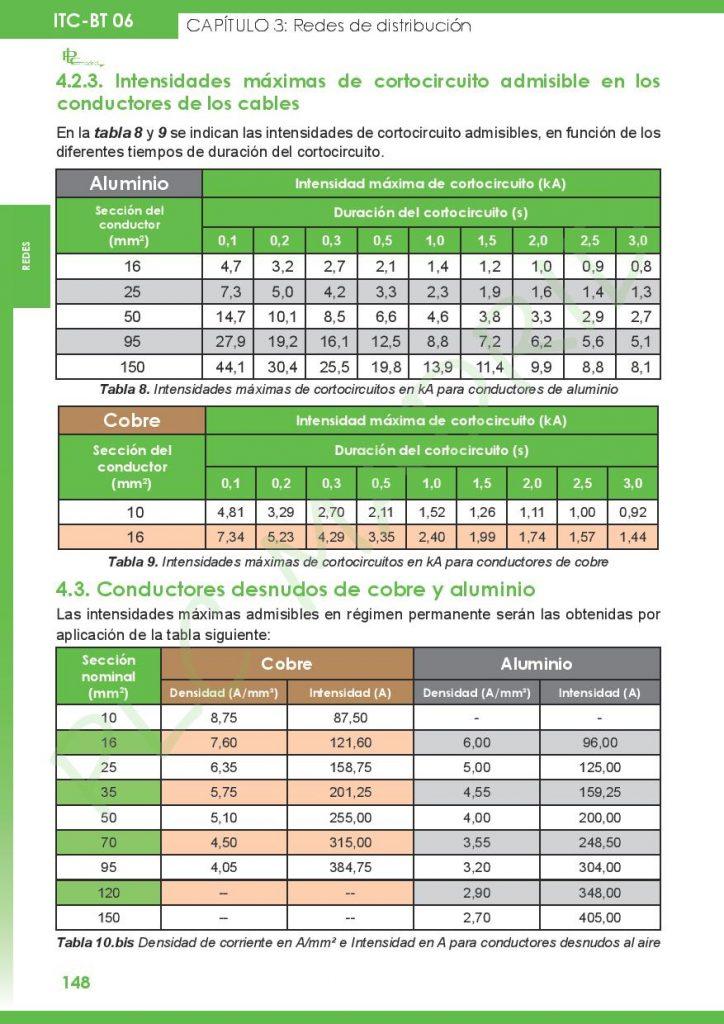 https://www.plcmadrid.es/wp-content/uploads/2017/04/Binder1-page-104-724x1024.jpg