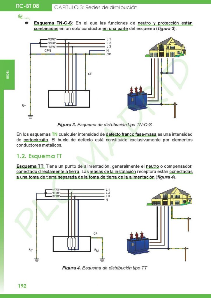 https://www.plcmadrid.es/wp-content/uploads/2017/04/Binder1-page-120-724x1024.jpg