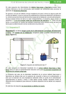 https://www.plcmadrid.es/wp-content/uploads/2017/04/Binder1-page-121-212x300.jpg