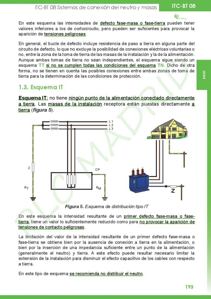 https://www.plcmadrid.es/wp-content/uploads/2017/04/Binder1-page-121-724x1024.jpg