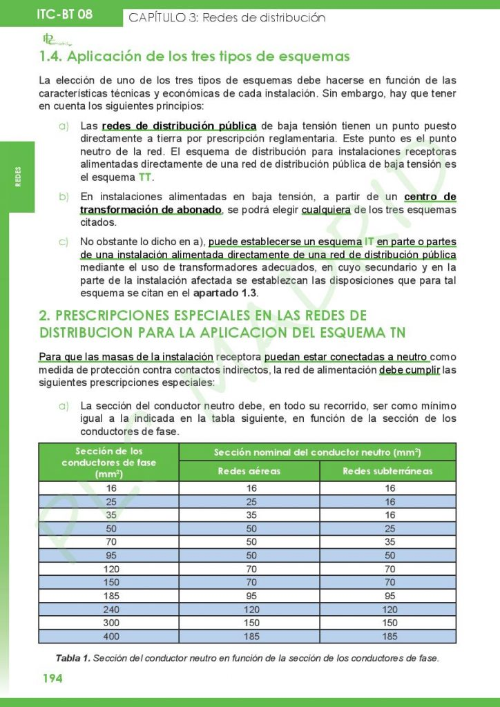 https://www.plcmadrid.es/wp-content/uploads/2017/04/Binder1-page-122-724x1024.jpg