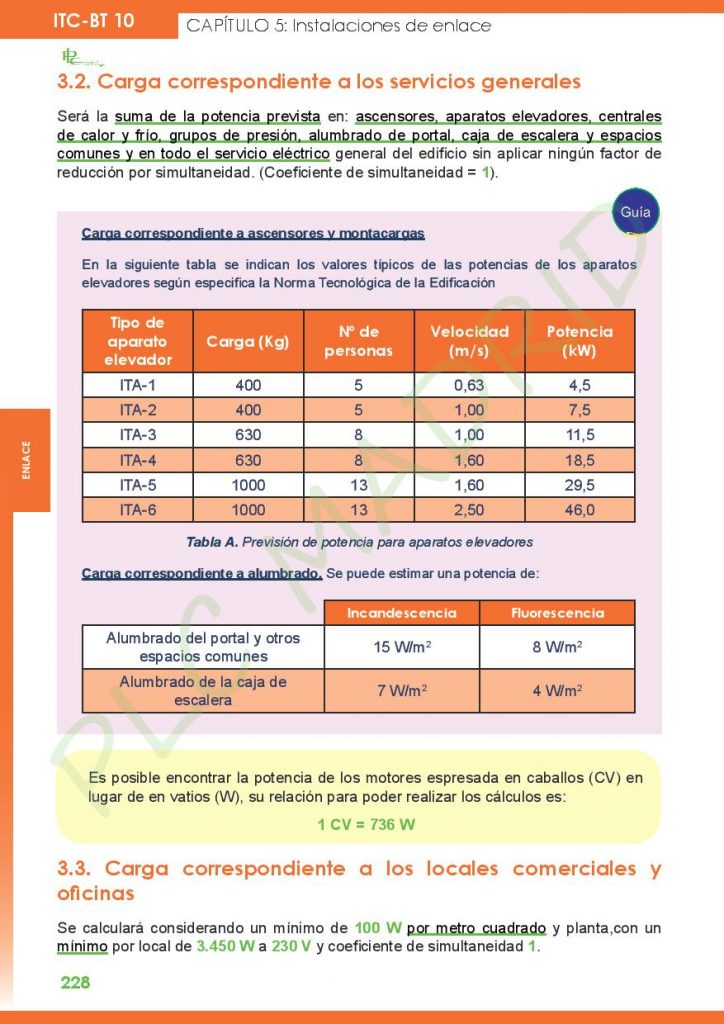 https://www.plcmadrid.es/wp-content/uploads/2017/04/Binder1-page-155-724x1024.jpg