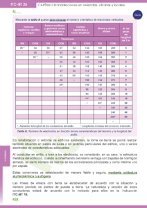 https://www.plcmadrid.es/wp-content/uploads/2017/09/itc-bt-26-4-212x300.png