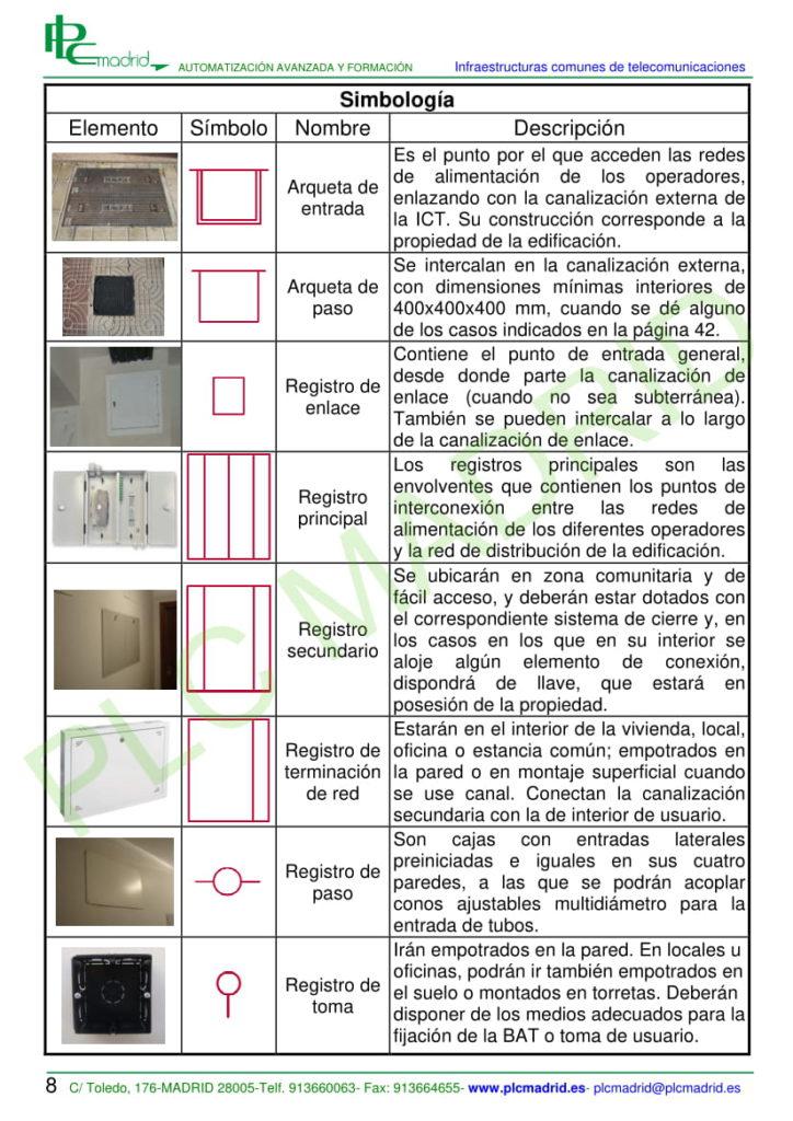 https://www.plcmadrid.es/wp-content/uploads/2018/05/page-10-8-1-724x1024.jpg