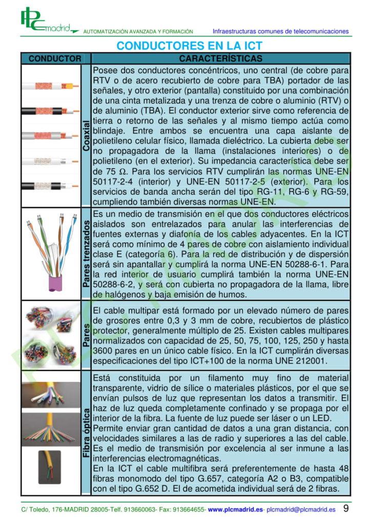 https://www.plcmadrid.es/wp-content/uploads/2018/05/page-11-9-1-724x1024.jpg