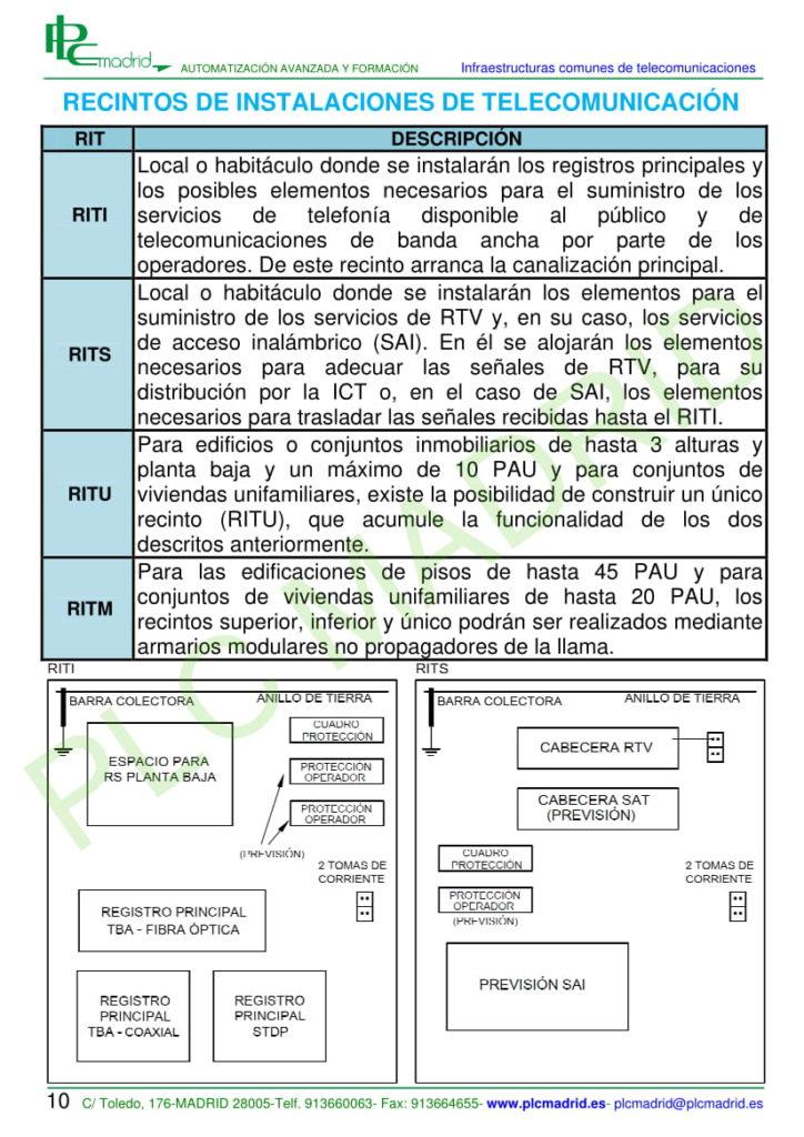 https://www.plcmadrid.es/wp-content/uploads/2018/05/page-12-10-1-724x1024.jpg