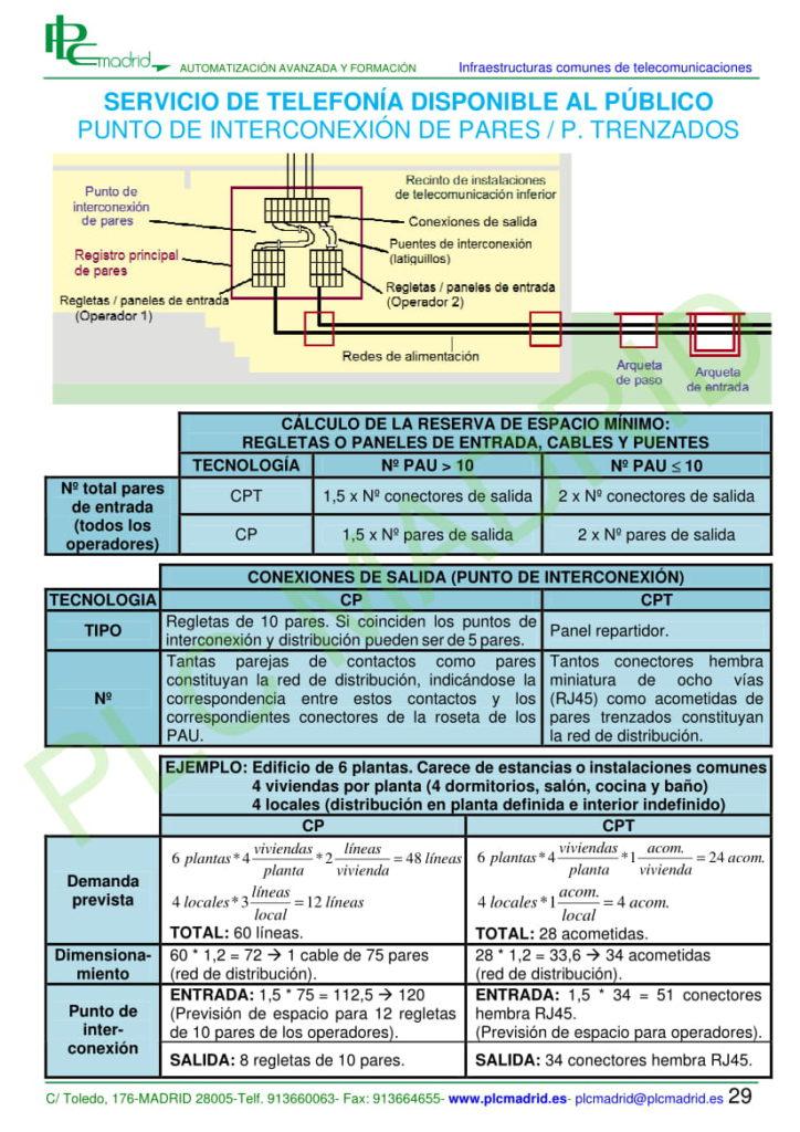 https://www.plcmadrid.es/wp-content/uploads/2018/05/page-31-29-1-724x1024.jpg