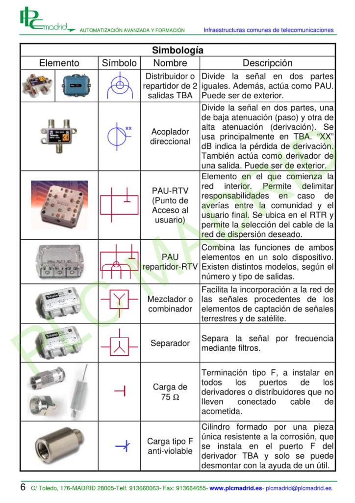 https://www.plcmadrid.es/wp-content/uploads/2018/05/page-8-6-1-724x1024.jpg