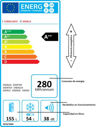etiqueta energetica termos electricos