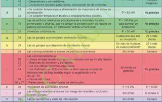 TABLA INSTALACIONES bis