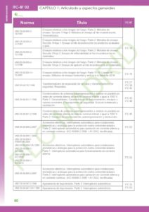https://www.plcmadrid.es/wp-content/uploads/2020/01/batch_ITC-02_page-0016-212x300.jpg