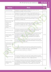 https://www.plcmadrid.es/wp-content/uploads/2020/01/batch_ITC-02_page-0017-212x300.jpg