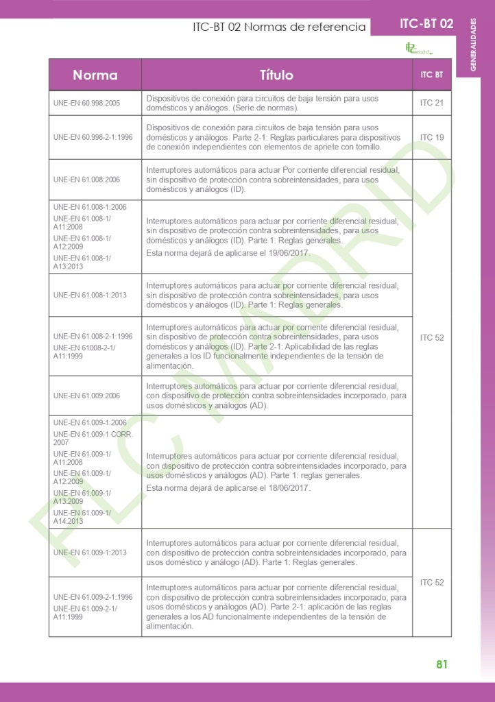 https://www.plcmadrid.es/wp-content/uploads/2020/01/batch_ITC-02_page-0017.jpg