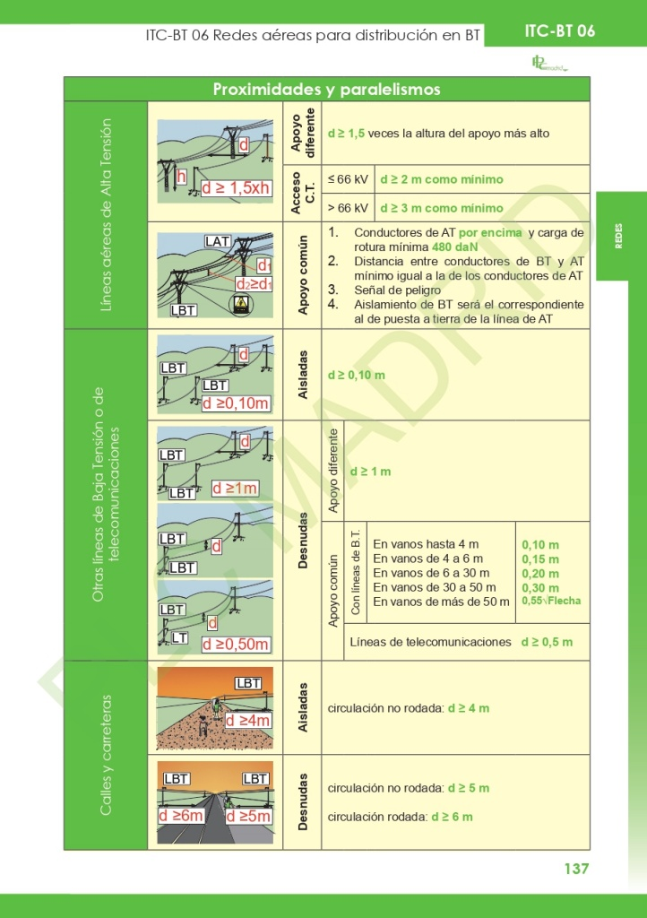 https://www.plcmadrid.es/wp-content/uploads/2020/01/batch_ITC-06_page-0021.jpg