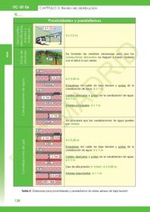 https://www.plcmadrid.es/wp-content/uploads/2020/01/batch_ITC-06_page-0022-212x300.jpg