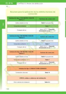 https://www.plcmadrid.es/wp-content/uploads/2020/01/batch_ITC-06_page-0028-212x300.jpg