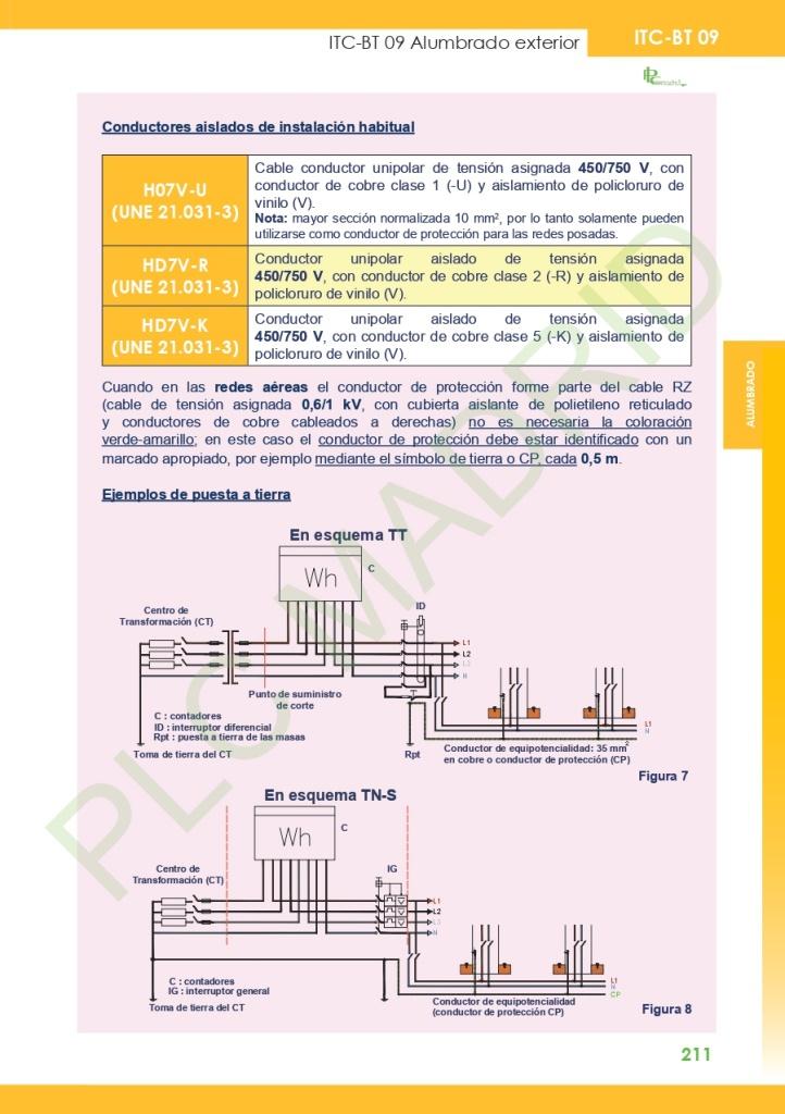 https://www.plcmadrid.es/wp-content/uploads/2020/01/batch_ITC-09_page-0019.jpg