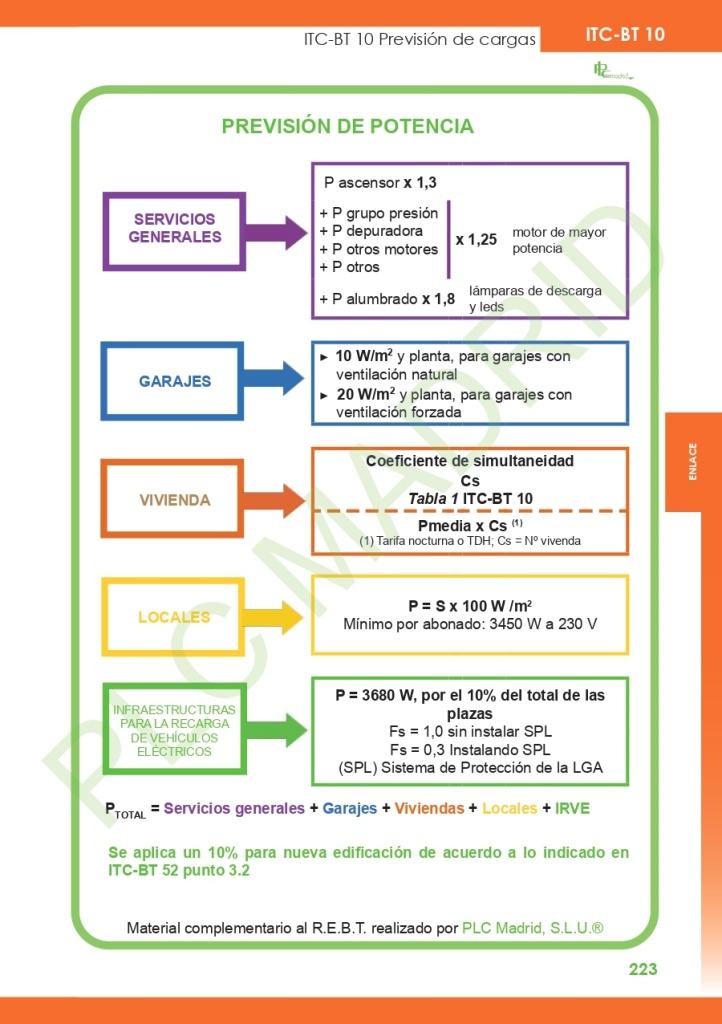 https://www.plcmadrid.es/wp-content/uploads/2020/01/batch_ITC-10_page-0009.jpg