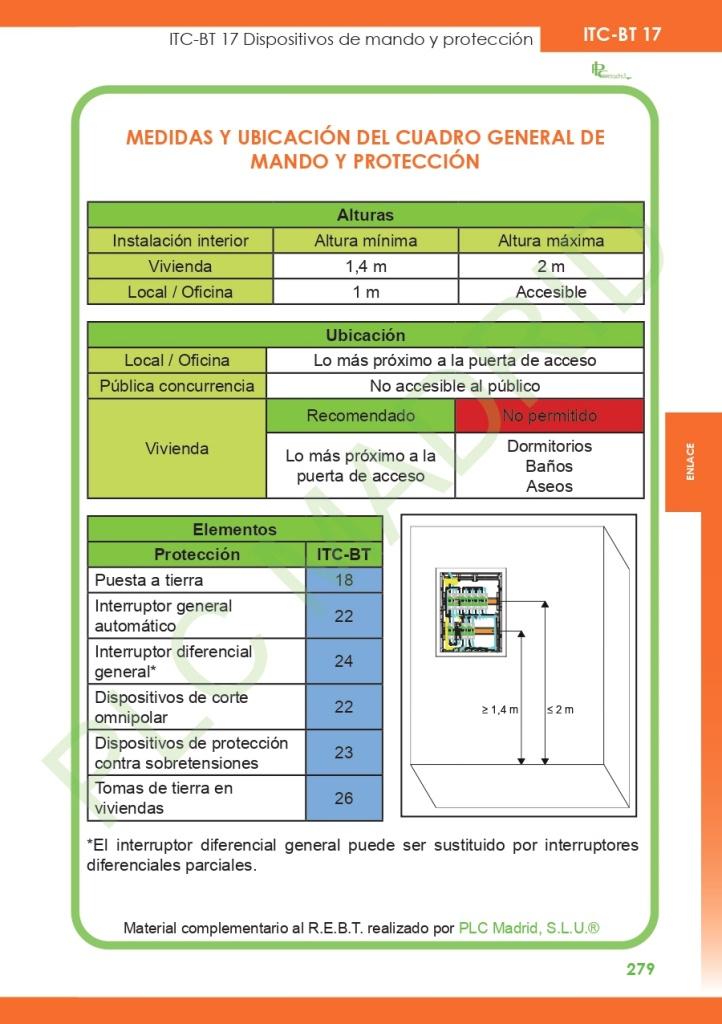 https://www.plcmadrid.es/wp-content/uploads/2020/01/batch_ITC-17_page-0005.jpg