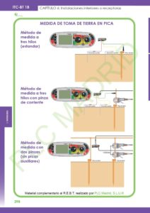 https://www.plcmadrid.es/wp-content/uploads/2020/01/batch_ITC-18_page-0016-212x300.jpg