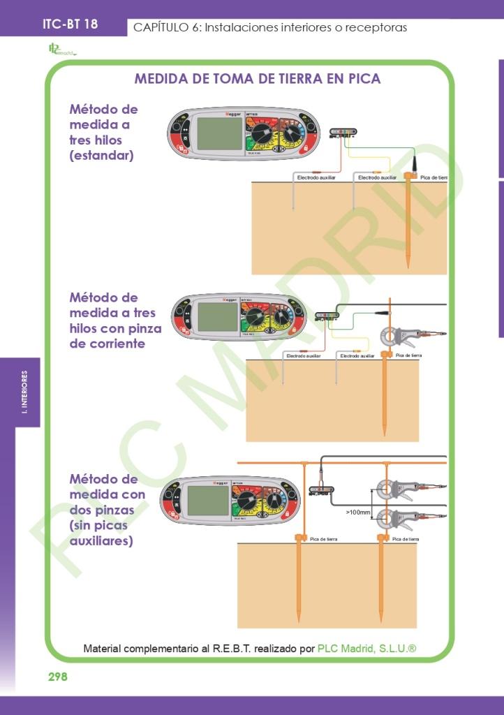 https://www.plcmadrid.es/wp-content/uploads/2020/01/batch_ITC-18_page-0016.jpg