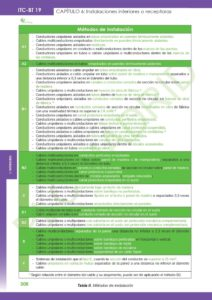 https://www.plcmadrid.es/wp-content/uploads/2020/01/batch_ITC-19_page-0010-212x300.jpg