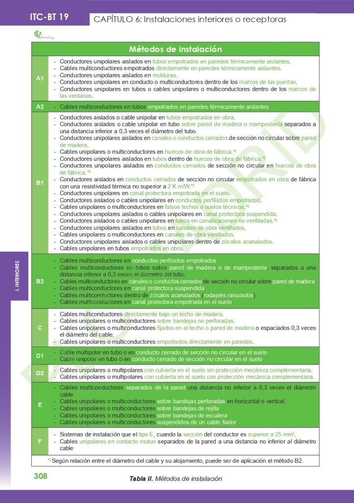 https://www.plcmadrid.es/wp-content/uploads/2020/01/batch_ITC-19_page-0010.jpg