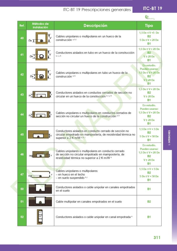 https://www.plcmadrid.es/wp-content/uploads/2020/01/batch_ITC-19_page-0013.jpg