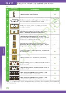 https://www.plcmadrid.es/wp-content/uploads/2020/01/batch_ITC-19_page-0014-212x300.jpg