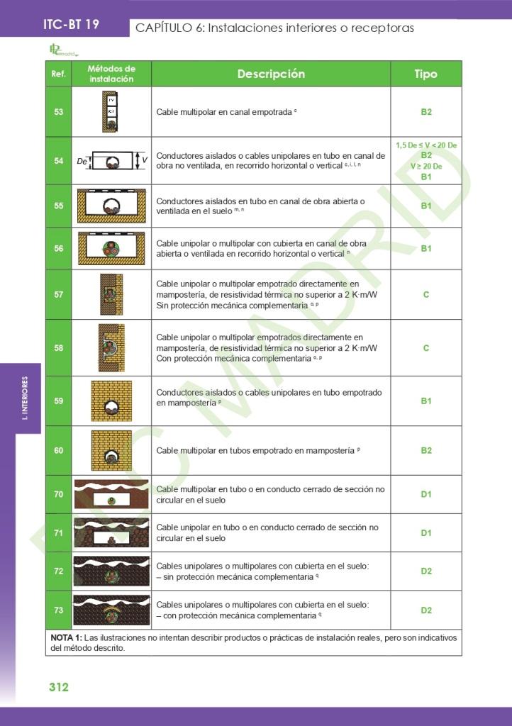 https://www.plcmadrid.es/wp-content/uploads/2020/01/batch_ITC-19_page-0014.jpg