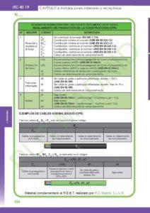 https://www.plcmadrid.es/wp-content/uploads/2020/01/batch_ITC-19_page-0028-212x300.jpg
