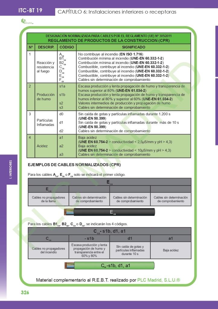 https://www.plcmadrid.es/wp-content/uploads/2020/01/batch_ITC-19_page-0028.jpg