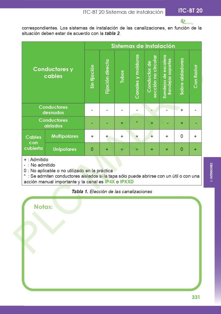 https://www.plcmadrid.es/wp-content/uploads/2020/01/batch_ITC-20_page-0005.jpg
