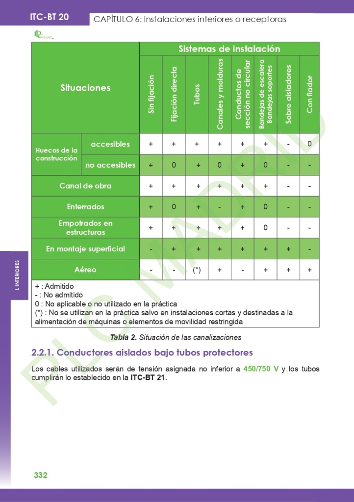 https://www.plcmadrid.es/wp-content/uploads/2020/01/batch_ITC-20_page-0006.jpg