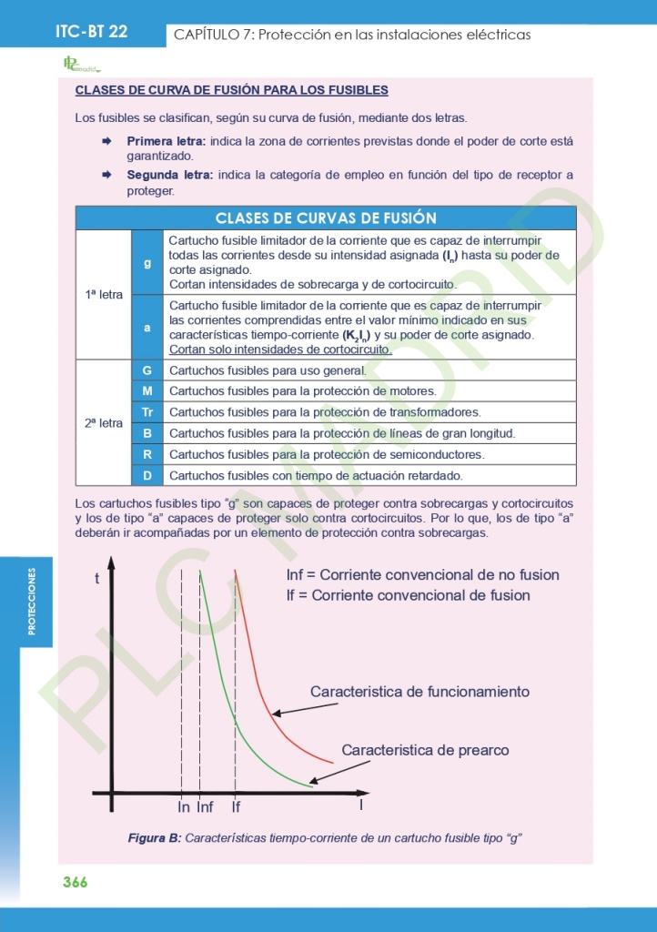 https://www.plcmadrid.es/wp-content/uploads/2020/01/batch_ITC-22_page-0006.jpg
