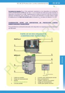 https://www.plcmadrid.es/wp-content/uploads/2020/01/batch_ITC-23_page-0009-212x300.jpg