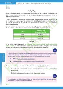 https://www.plcmadrid.es/wp-content/uploads/2020/01/batch_ITC-24_page-0010-212x300.jpg