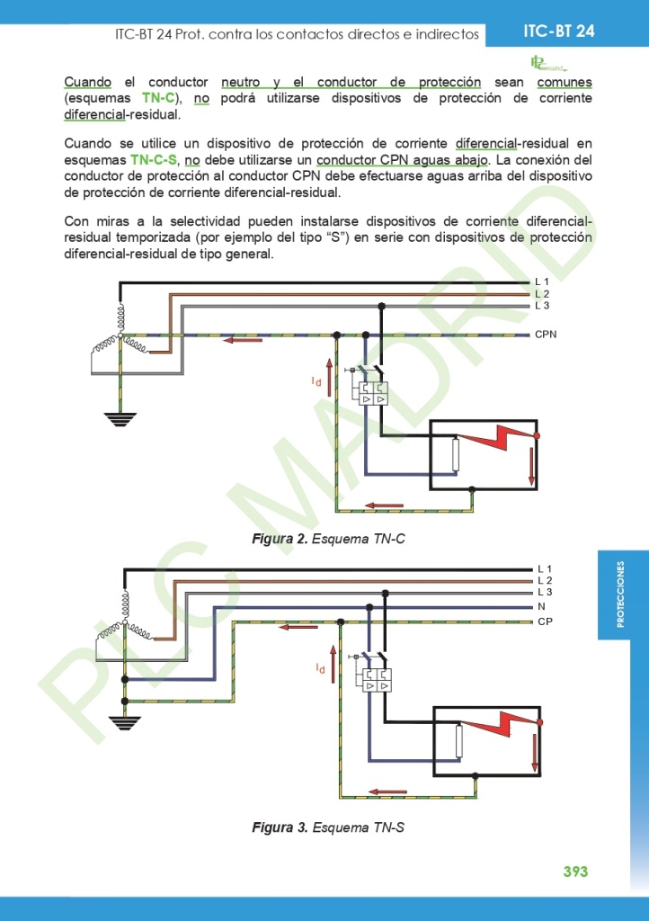 https://www.plcmadrid.es/wp-content/uploads/2020/01/batch_ITC-24_page-0011.jpg