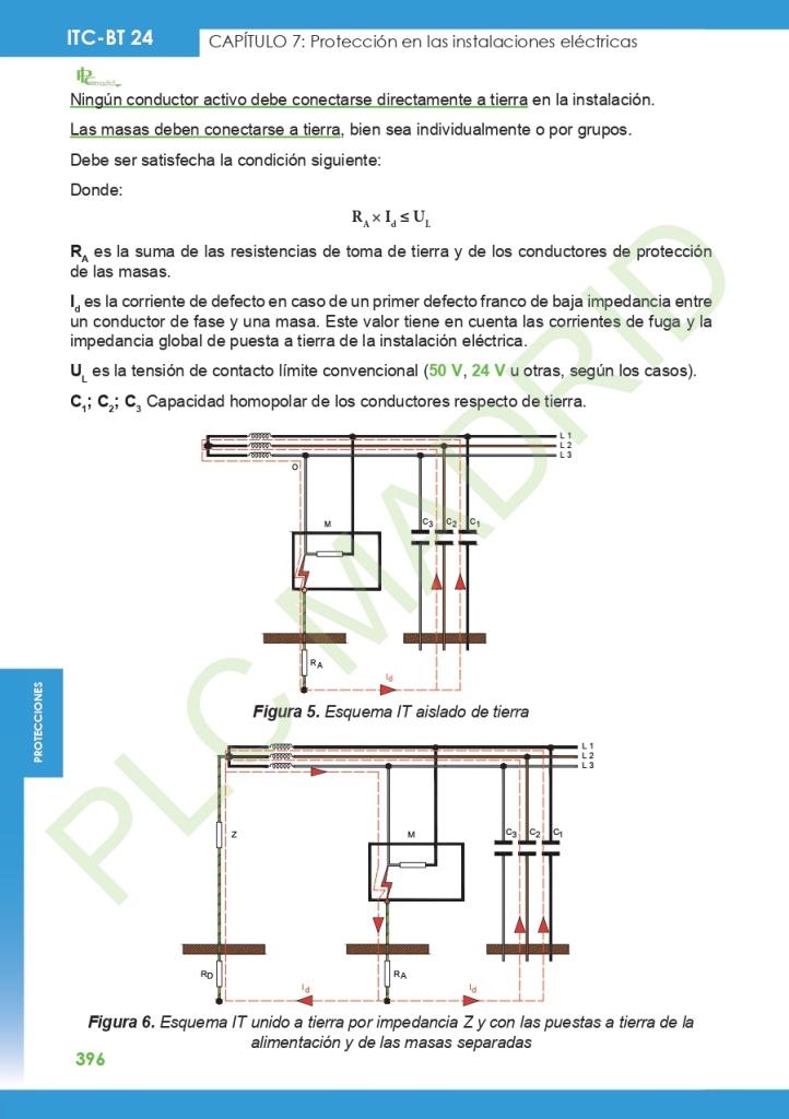 https://www.plcmadrid.es/wp-content/uploads/2020/01/batch_ITC-24_page-0014.jpg