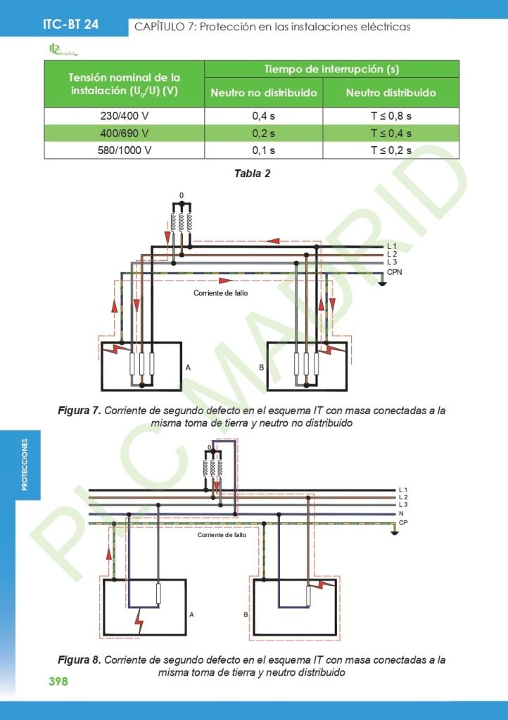 https://www.plcmadrid.es/wp-content/uploads/2020/01/batch_ITC-24_page-0016.jpg