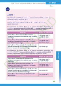 https://www.plcmadrid.es/wp-content/uploads/2020/01/batch_ITC-24_page-0021-212x300.jpg