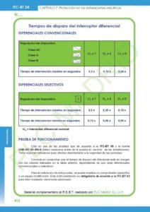 https://www.plcmadrid.es/wp-content/uploads/2020/01/batch_ITC-24_page-0030-212x300.jpg