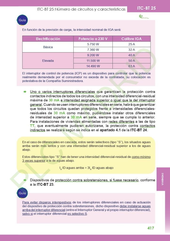 https://www.plcmadrid.es/wp-content/uploads/2020/01/batch_ITC-25_page-0003.jpg