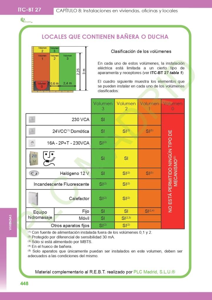 https://www.plcmadrid.es/wp-content/uploads/2020/01/batch_ITC-27_page-0012.jpg