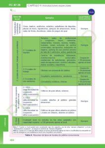 https://www.plcmadrid.es/wp-content/uploads/2020/01/batch_ITC-28_page-0004-212x300.jpg