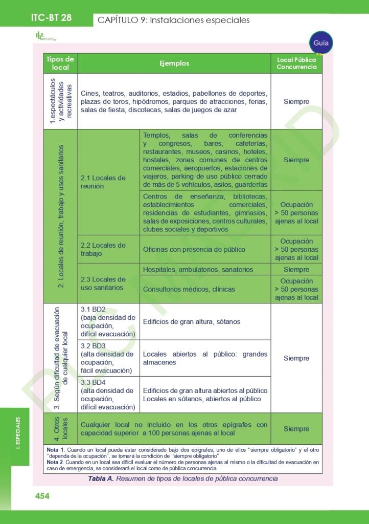 https://www.plcmadrid.es/wp-content/uploads/2020/01/batch_ITC-28_page-0004.jpg