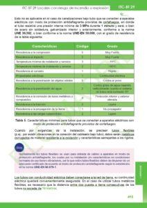 https://www.plcmadrid.es/wp-content/uploads/2020/01/batch_ITC-29_page-0025-212x300.jpg