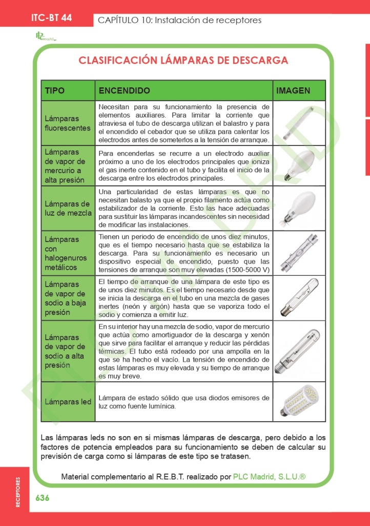 https://www.plcmadrid.es/wp-content/uploads/2020/01/batch_ITC-44_page-0006.jpg